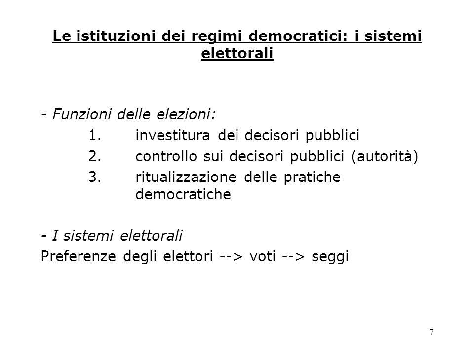 8 dalle Preferenze ai Voti Come si esprimono le preferenze.