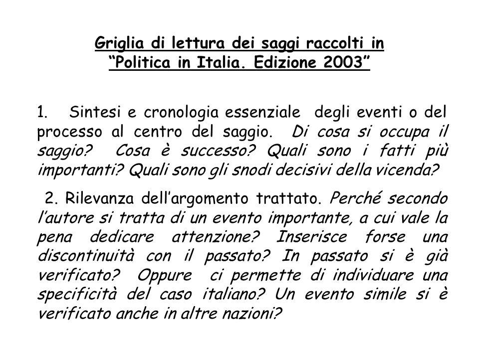 Griglia di lettura dei saggi raccolti in Politica in Italia. Edizione 2003 1. Sintesi e cronologia essenziale degli eventi o del processo al centro de