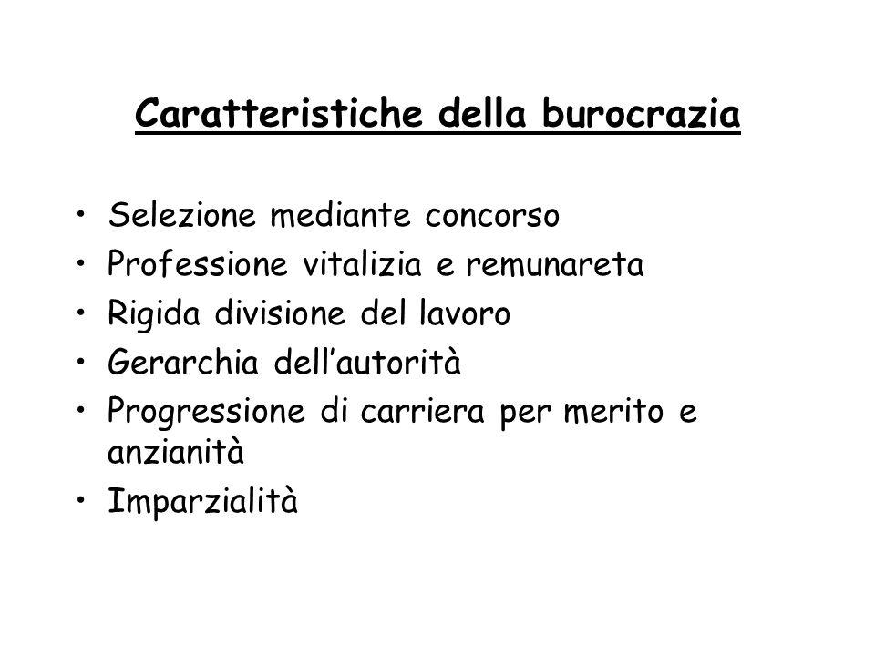 Caratteristiche della burocrazia Selezione mediante concorso Professione vitalizia e remunareta Rigida divisione del lavoro Gerarchia dellautorità Pro