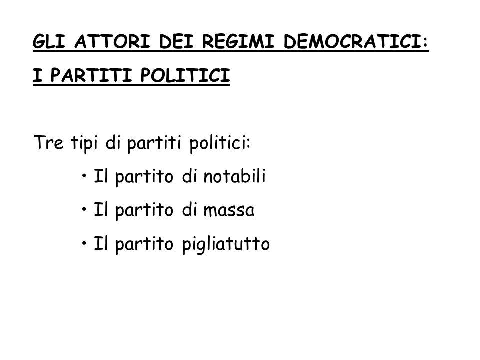 GLI ATTORI DEI REGIMI DEMOCRATICI: I PARTITI POLITICI Tre tipi di partiti politici: Il partito di notabili Il partito di massa Il partito pigliatutto