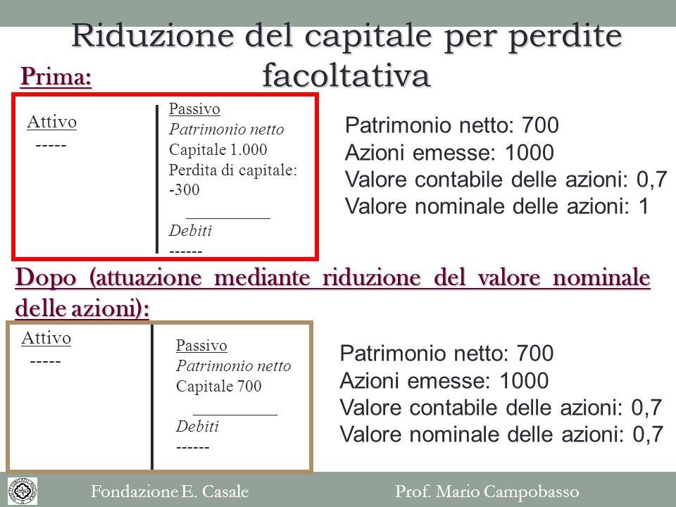 Riduzione del capitale per perdite facoltativa Attivo ----- Passivo Patrimonio netto Capitale 1.000 Perdita di capitale: -300 __________ Debiti ------ Patrimonio netto: 700 Azioni emesse: 1000 Valore contabile delle azioni: 0,7 Valore nominale delle azioni: 1 Dopo (attuazione mediante riduzione del valore nominale delle azioni): Attivo ----- Passivo Patrimonio netto Capitale 700 __________ Debiti ------ Patrimonio netto: 700 Azioni emesse: 1000 Valore contabile delle azioni: 0,7 Valore nominale delle azioni: 0,7 Prima: Fondazione E.
