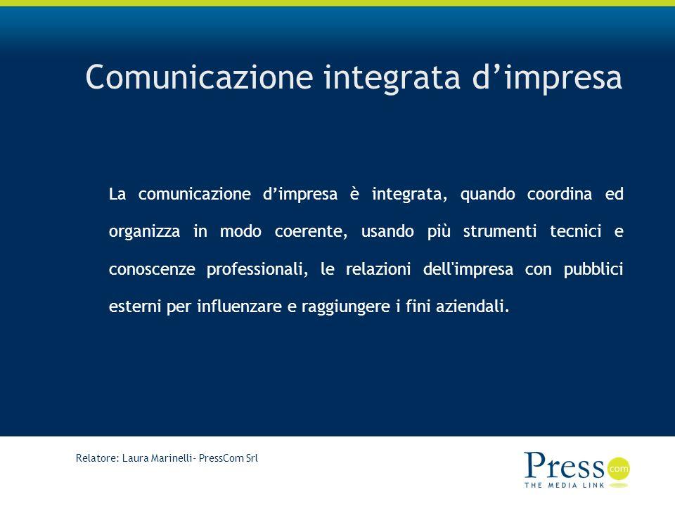 Relatore: Laura Marinelli- PressCom Srl Comunicazione integrata, le 4 aree Fig.2 La comunicazione integrata sovrapposta alle quattro aree elementari della comunicazione R.