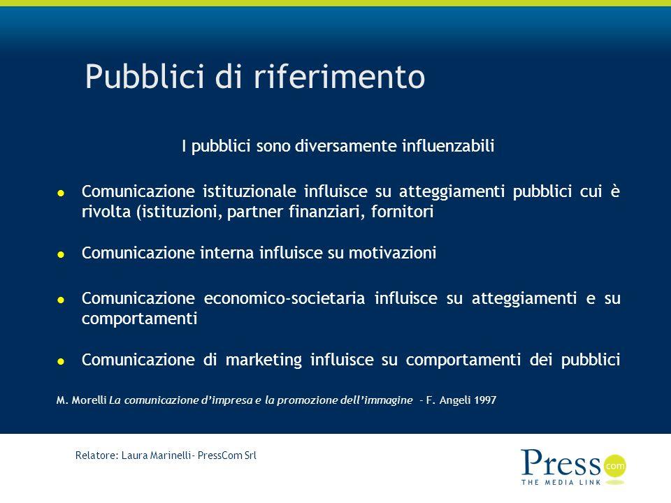 Relatore: Laura Marinelli- PressCom Srl Pubblici di riferimento I pubblici sono diversamente influenzabili Comunicazione istituzionale influisce su atteggiamenti pubblici cui è rivolta (istituzioni, partner finanziari, fornitori Comunicazione interna influisce su motivazioni Comunicazione economico-societaria influisce su atteggiamenti e su comportamenti Comunicazione di marketing influisce su comportamenti dei pubblici M.