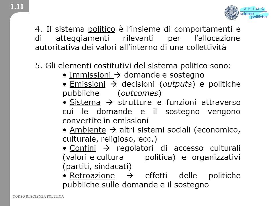 CORSO DI SCIENZA POLITICA 4.