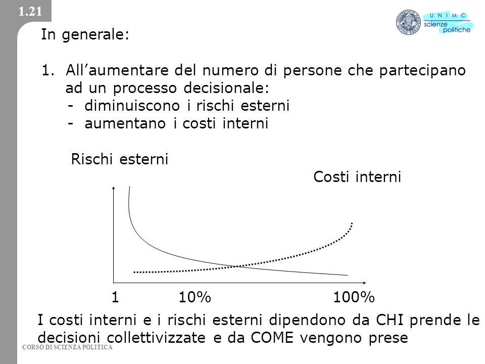 CORSO DI SCIENZA POLITICA In generale: 1.