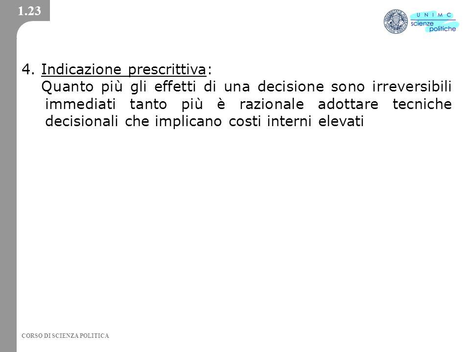 CORSO DI SCIENZA POLITICA 1.23 4.