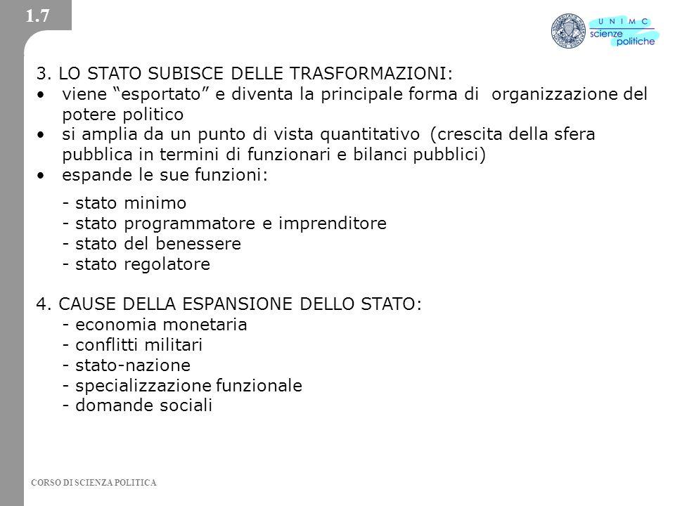 CORSO DI SCIENZA POLITICA 3.