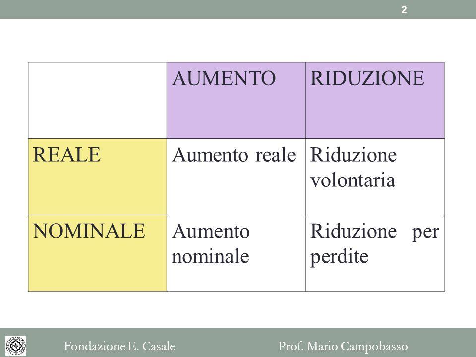 AUMENTORIDUZIONE REALEAumento realeRiduzione volontaria NOMINALEAumento nominale Riduzione per perdite Fondazione E. Casale Prof. Mario Campobasso 2