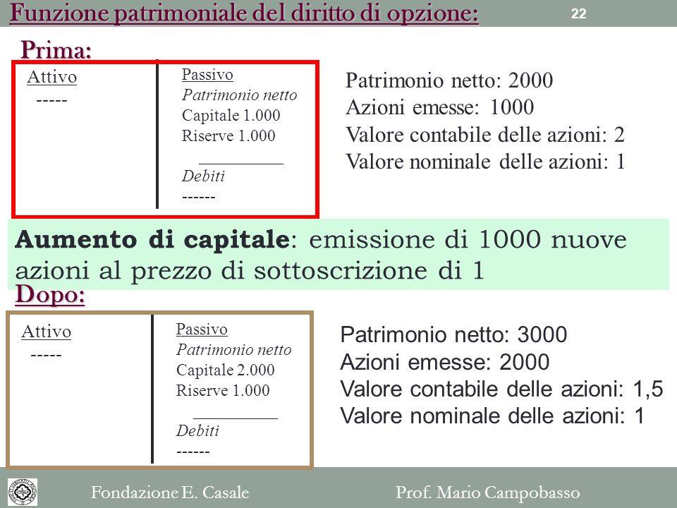 Funzione patrimoniale del diritto di opzione: Prima: Attivo ----- Passivo Patrimonio netto Capitale 1.000 Riserve 1.000 __________ Debiti ------ Patri