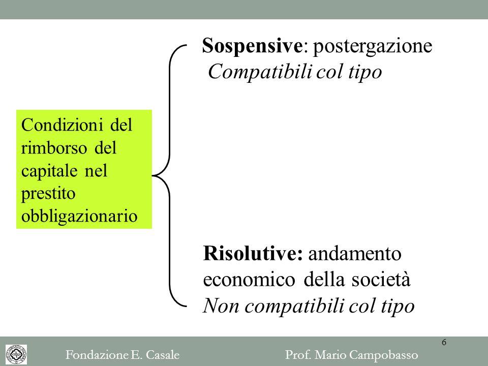 Condizioni del rimborso del capitale nel prestito obbligazionario Sospensive: postergazione Compatibili col tipo Risolutive: andamento economico della