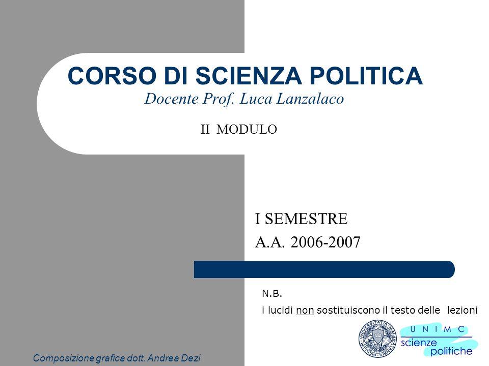 Composizione grafica dott. Andrea Dezi CORSO DI SCIENZA POLITICA Docente Prof. Luca Lanzalaco I SEMESTRE A.A. 2006-2007 II MODULO N.B. i lucidi non so