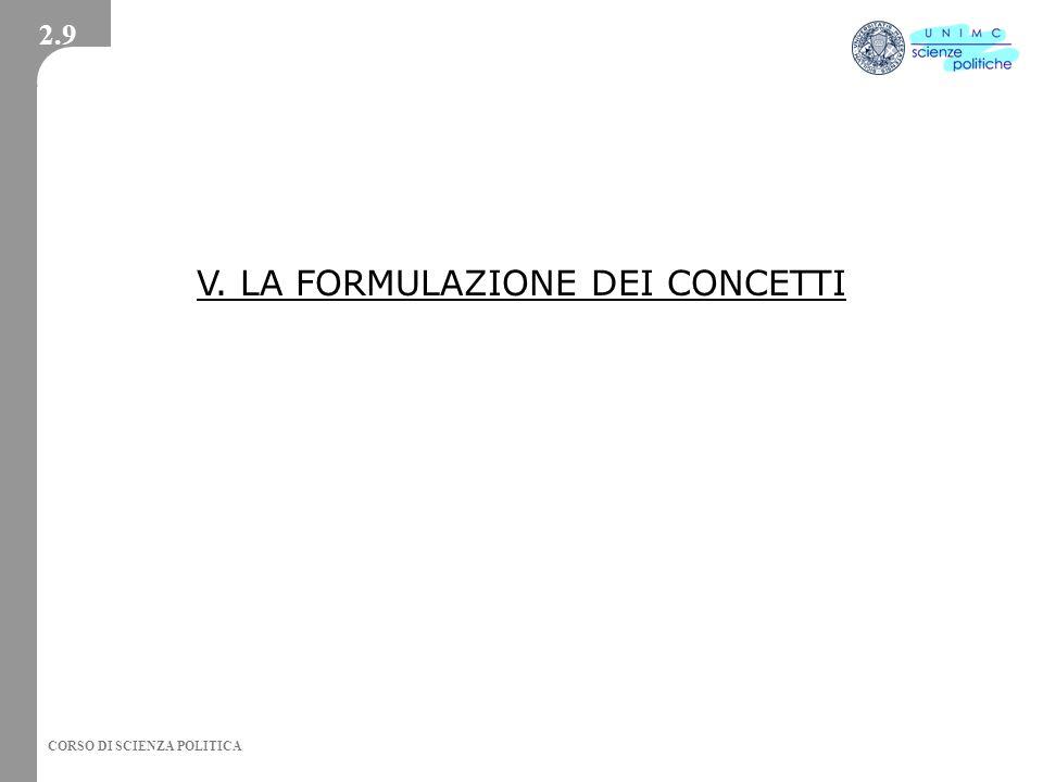 CORSO DI SCIENZA POLITICA V. LA FORMULAZIONE DEI CONCETTI 2.9
