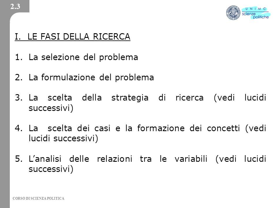 CORSO DI SCIENZA POLITICA I. LE FASI DELLA RICERCA 1.La selezione del problema 2.La formulazione del problema 3.La scelta della strategia di ricerca (