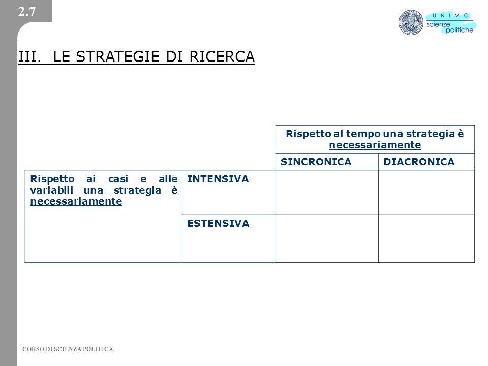 CORSO DI SCIENZA POLITICA III. LE STRATEGIE DI RICERCA 2.7 Rispetto al tempo una strategia è necessariamente SINCRONICADIACRONICA Rispetto ai casi e a