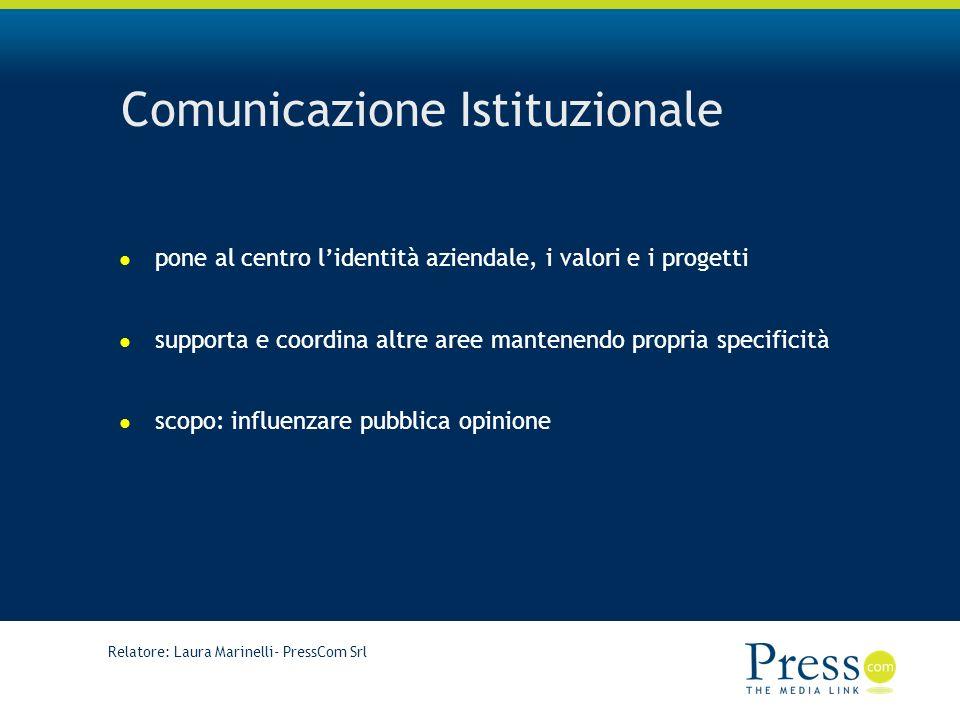 Relatore: Laura Marinelli- PressCom Srl Comunicazione Istituzionale pone al centro lidentità aziendale, i valori e i progetti supporta e coordina altre aree mantenendo propria specificità scopo: influenzare pubblica opinione