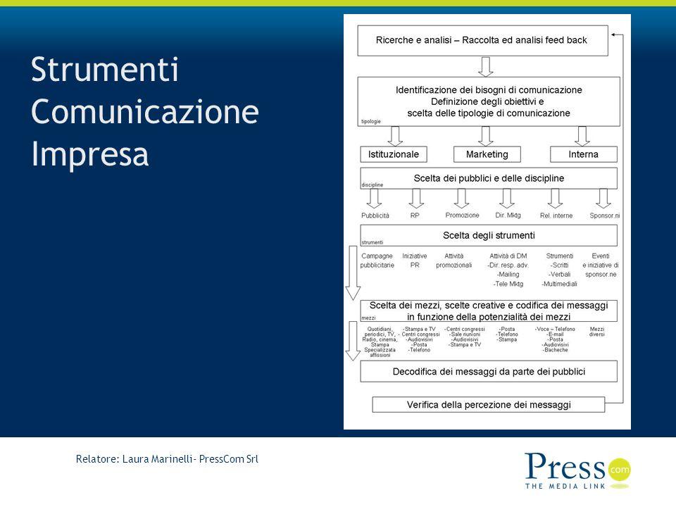 Relatore: Laura Marinelli- PressCom Srl Strumenti Comunicazione Impresa