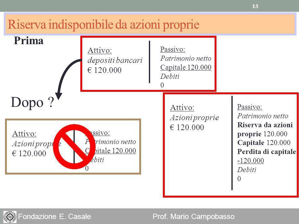 13 Fondazione E. Casale Prof. Mario Campobasso Riserva indisponibile da azioni proprie Prima Attivo: depositi bancari 120.000 Passivo: Patrimonio nett
