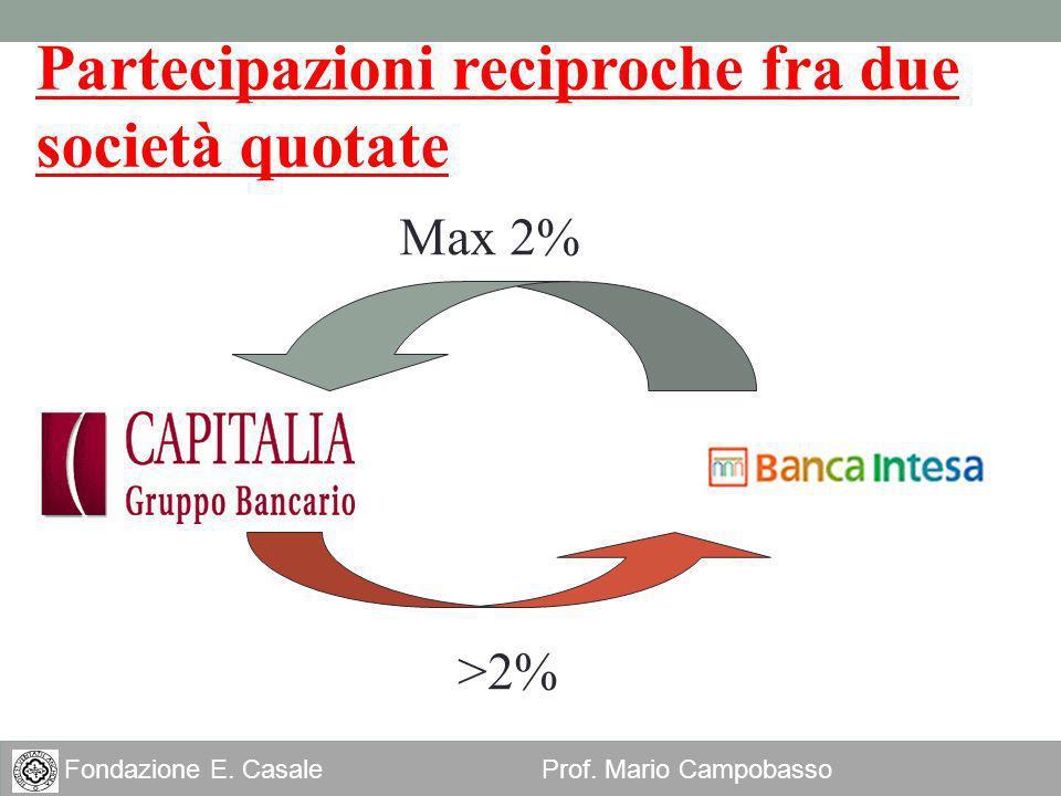 21 Fondazione E. Casale Prof. Mario Campobasso Partecipazioni reciproche fra due società quotate >2% Max 2%