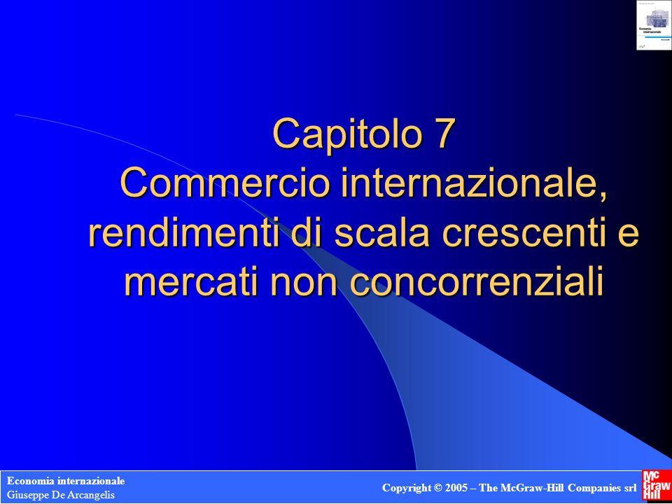 Economia internazionale Giuseppe De Arcangelis Copyright © 2005 – The McGraw-Hill Companies srl 12 Oligopolio: apertura al comm.