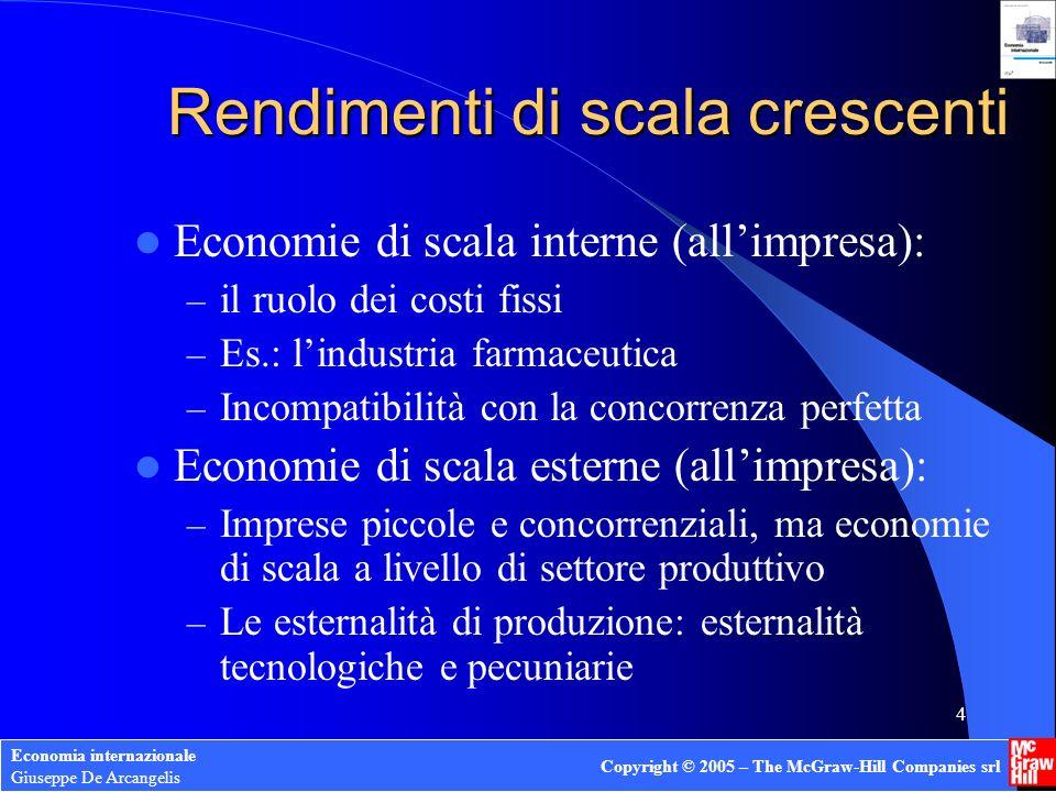 Economia internazionale Giuseppe De Arcangelis Copyright © 2005 – The McGraw-Hill Companies srl 15 Oligopolio: apertura al comm.