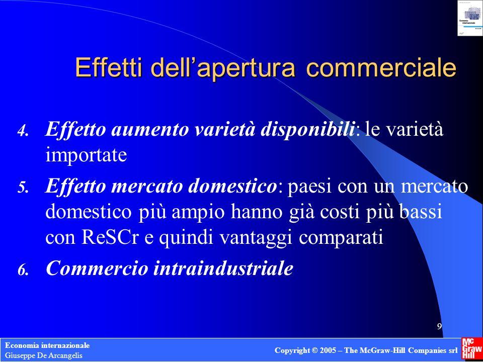 Economia internazionale Giuseppe De Arcangelis Copyright © 2005 – The McGraw-Hill Companies srl 20 Si perde dal commercio int.le.