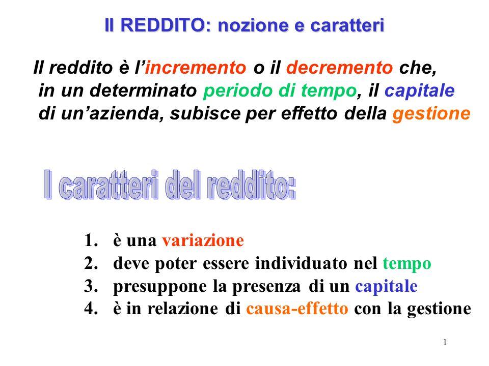 1 Il REDDITO: nozione e caratteri Il reddito è lincremento o il decremento che, in un determinato periodo di tempo, il capitale di unazienda, subisce