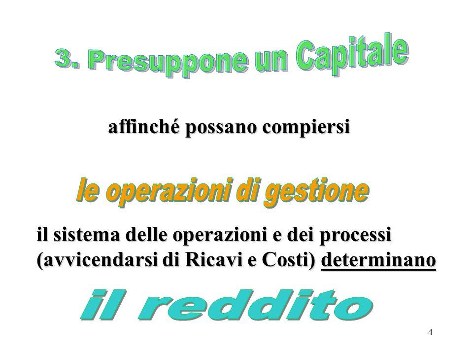 4 affinché possano compiersi il sistema delle operazioni e dei processi (avvicendarsi di Ricavi e Costi) determinano