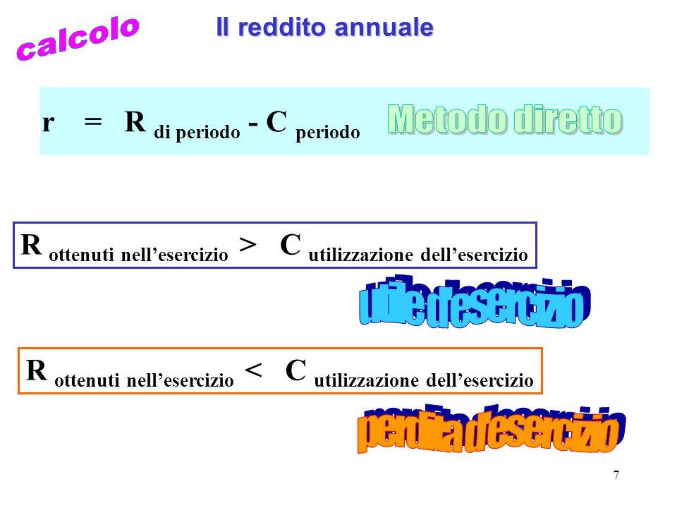 7 Il reddito annuale R ottenuti nellesercizio > C utilizzazione dellesercizio r = R di periodo - C periodo R ottenuti nellesercizio < C utilizzazione