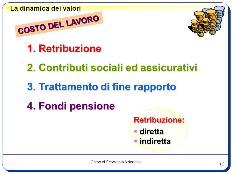 11 Corso di Economia Aziendale COSTO DEL LAVORO 1.Retribuzione 2.Contributi sociali ed assicurativi 3.Trattamento di fine rapporto 4.Fondi pensione La