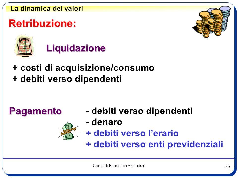 12 Corso di Economia Aziendale La dinamica dei valori Retribuzione: Liquidazione Pagamento + costi di acquisizione/consumo + debiti verso dipendenti -