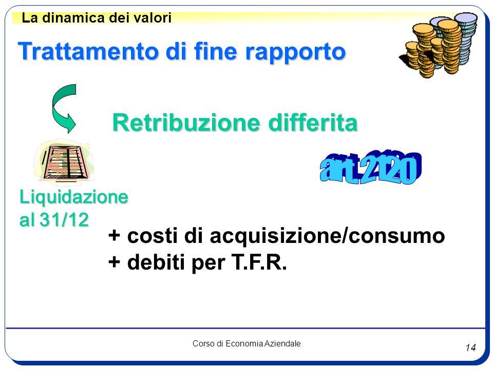 14 Corso di Economia Aziendale La dinamica dei valori Trattamento di fine rapporto + costi di acquisizione/consumo + debiti per T.F.R. Liquidazione al