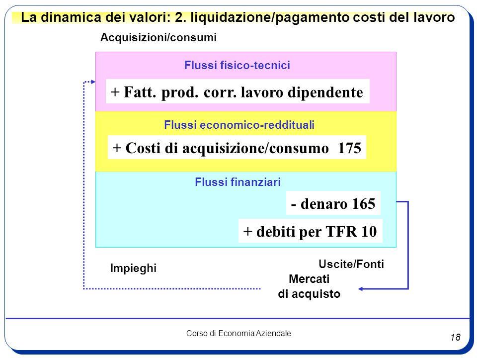 18 Corso di Economia Aziendale Flussi fisico-tecnici Flussi finanziari Acquisizioni/consumi Uscite/Fonti Mercati di acquisto - denaro 165 Flussi econo