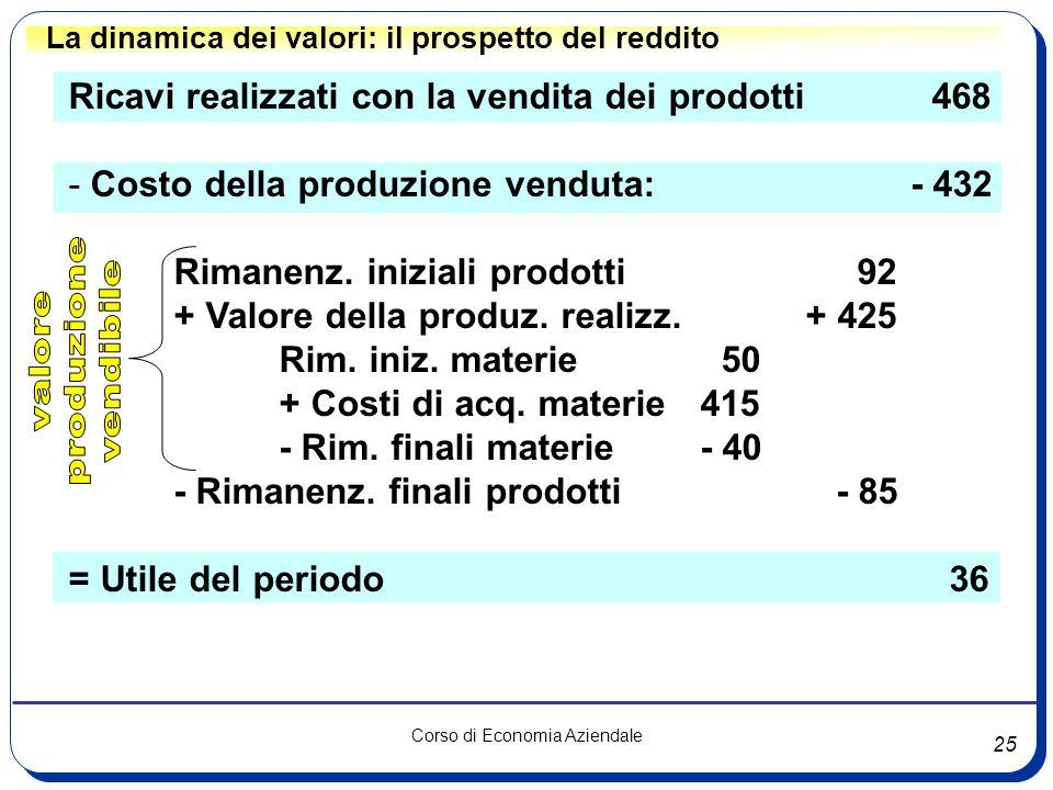 25 Corso di Economia Aziendale La dinamica dei valori: il prospetto del reddito Ricavi realizzati con la vendita dei prodotti 468 - Costo della produz