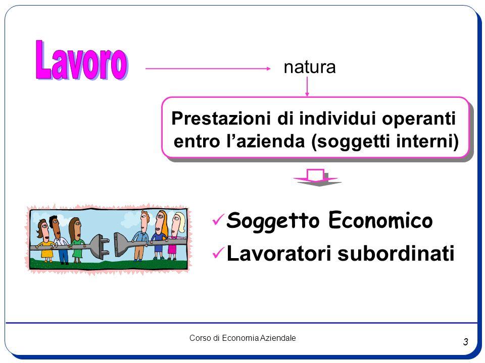 3 Corso di Economia Aziendale natura Prestazioni di individui operanti entro lazienda (soggetti interni) Soggetto Economico Lavoratori subordinati
