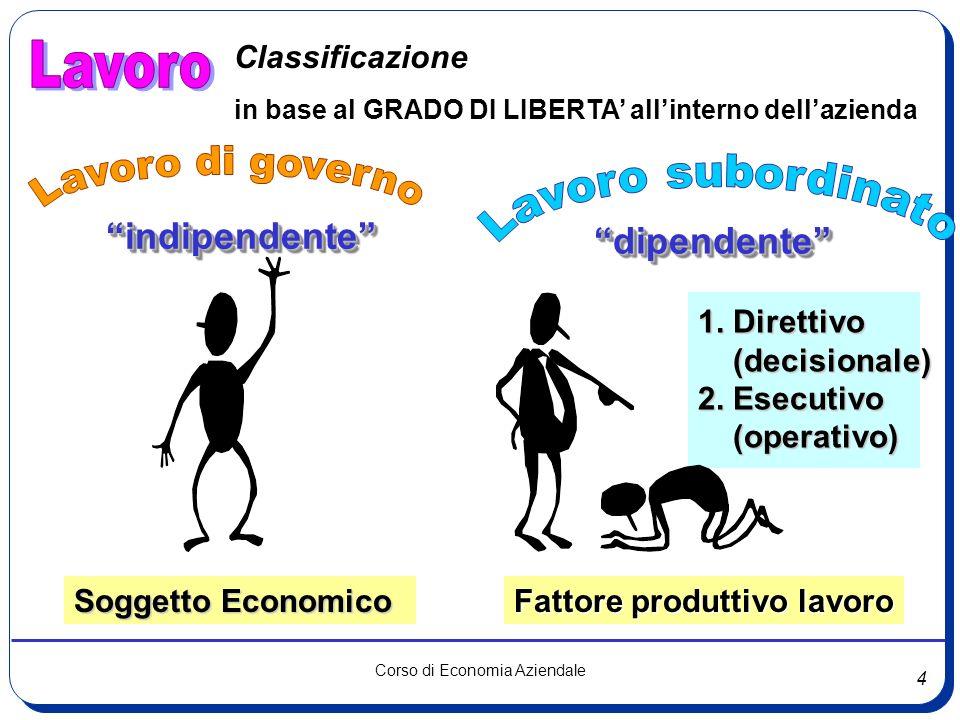 4 Corso di Economia Aziendale Classificazione in base al GRADO DI LIBERTA allinterno dellazienda Soggetto Economico indipendenteindipendente 1. Dirett