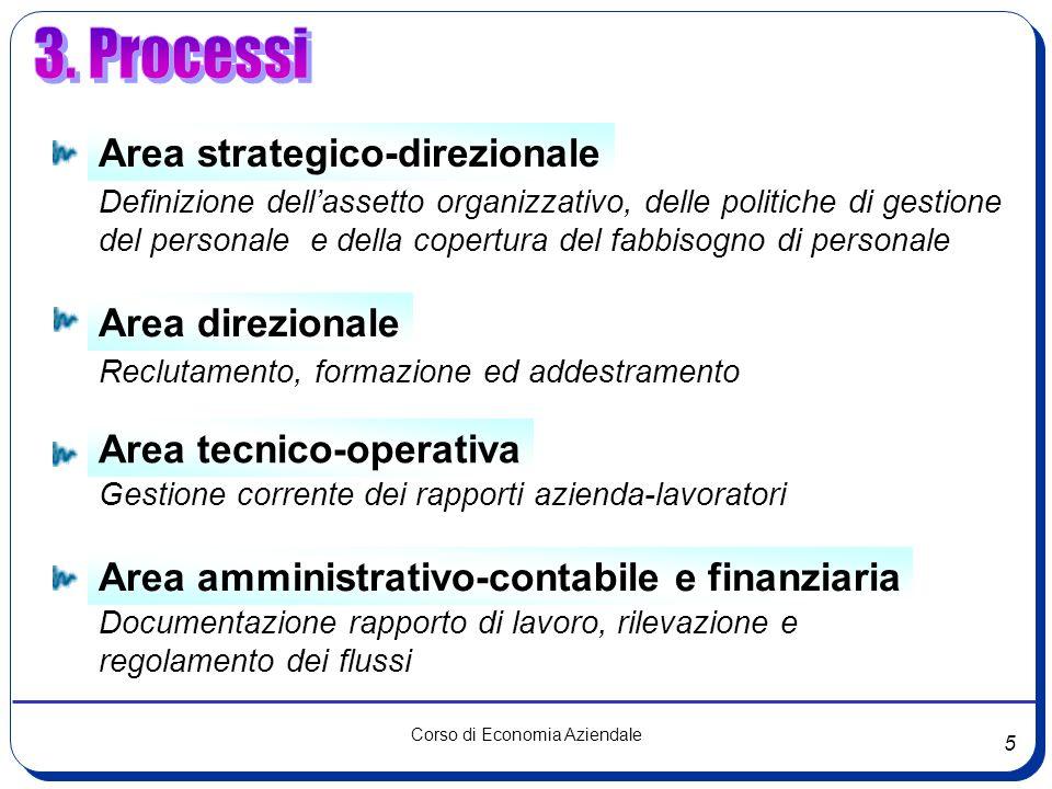 5 Corso di Economia Aziendale Area strategico-direzionale Area direzionale Area tecnico-operativa Area amministrativo-contabile e finanziaria Document