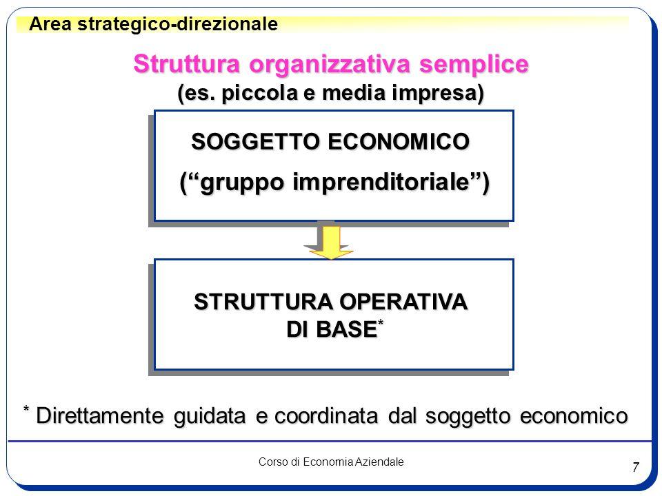 7 Corso di Economia Aziendale Struttura organizzativa semplice (es. piccola e media impresa) SOGGETTO ECONOMICO (gruppo imprenditoriale) STRUTTURA OPE