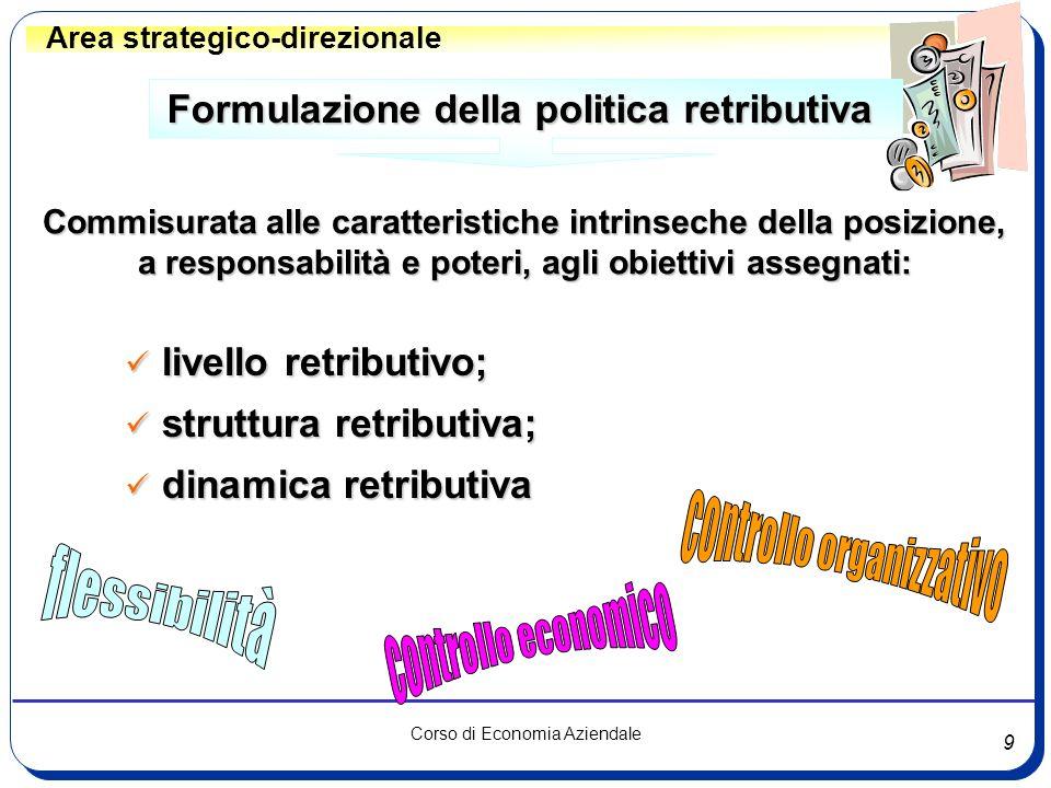 9 Corso di Economia Aziendale Area strategico-direzionale Formulazione della politica retributiva Commisurata alle caratteristiche intrinseche della p