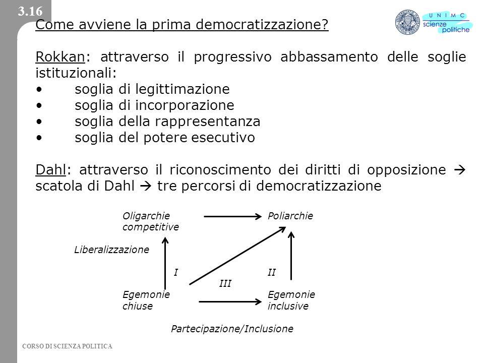 CORSO DI SCIENZA POLITICA Come avviene la prima democratizzazione? Rokkan: attraverso il progressivo abbassamento delle soglie istituzionali: soglia d