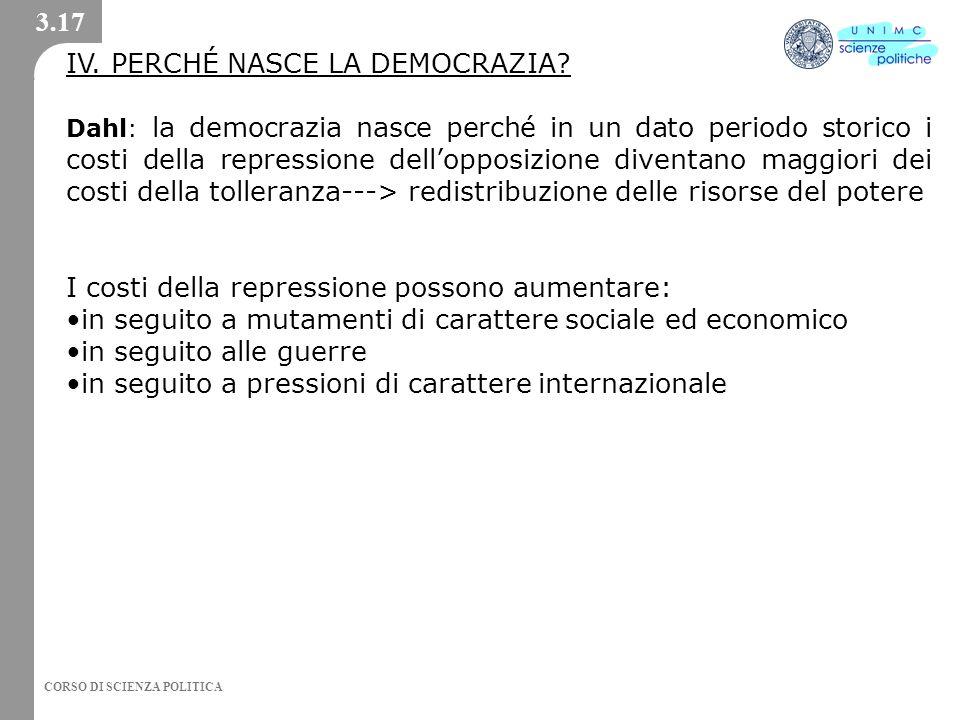 CORSO DI SCIENZA POLITICA IV. PERCHÉ NASCE LA DEMOCRAZIA? Dahl: la democrazia nasce perché in un dato periodo storico i costi della repressione dellop