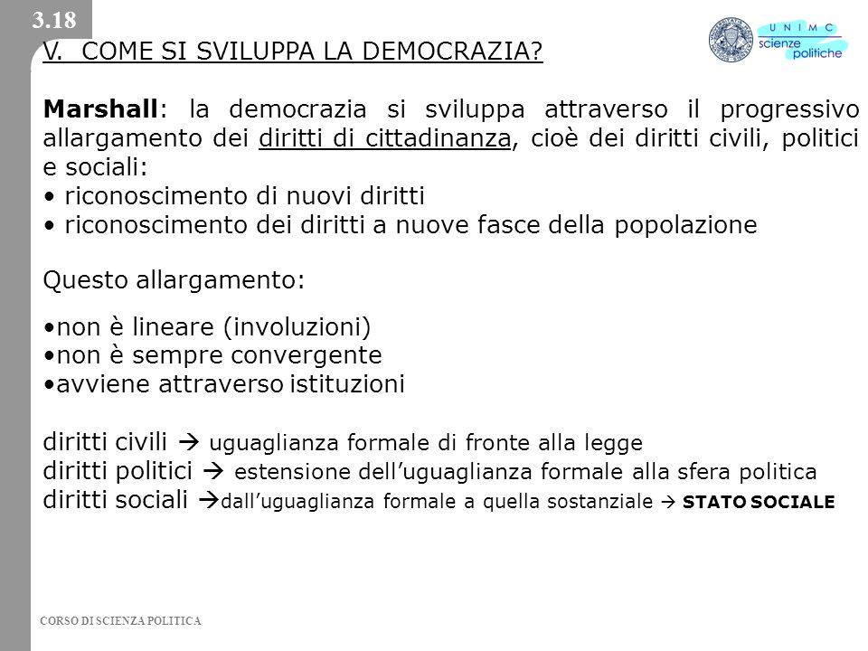 CORSO DI SCIENZA POLITICA V. COME SI SVILUPPA LA DEMOCRAZIA? Marshall: la democrazia si sviluppa attraverso il progressivo allargamento dei diritti di