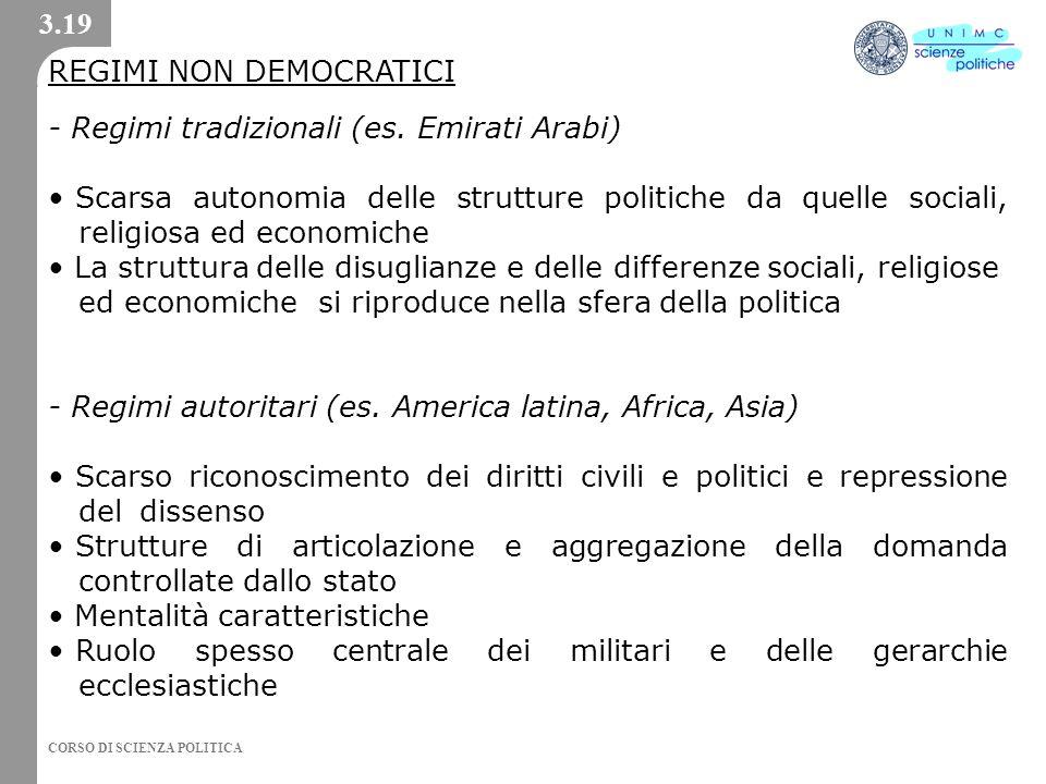CORSO DI SCIENZA POLITICA REGIMI NON DEMOCRATICI - Regimi tradizionali (es. Emirati Arabi) Scarsa autonomia delle strutture politiche da quelle social