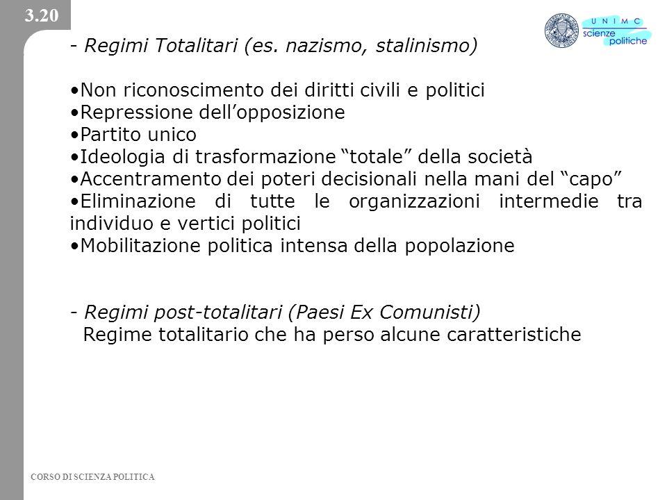 CORSO DI SCIENZA POLITICA - Regimi Totalitari (es. nazismo, stalinismo) Non riconoscimento dei diritti civili e politici Repressione dellopposizione P