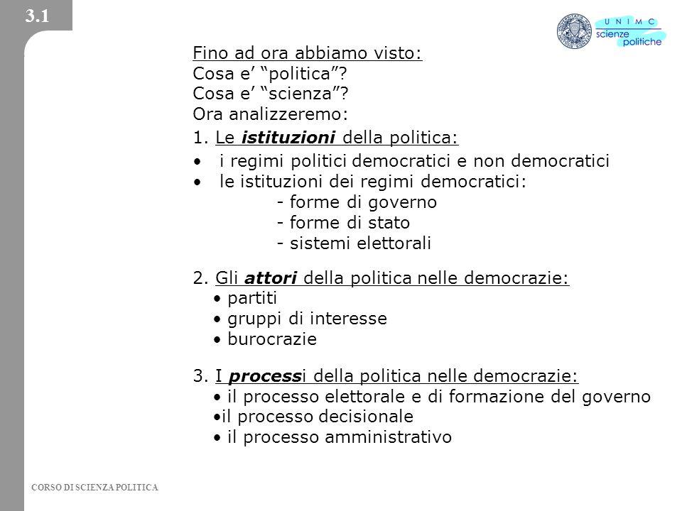 CORSO DI SCIENZA POLITICA Fino ad ora abbiamo visto: Cosa e politica? Cosa e scienza? Ora analizzeremo: 1. Le istituzioni della politica: i regimi pol