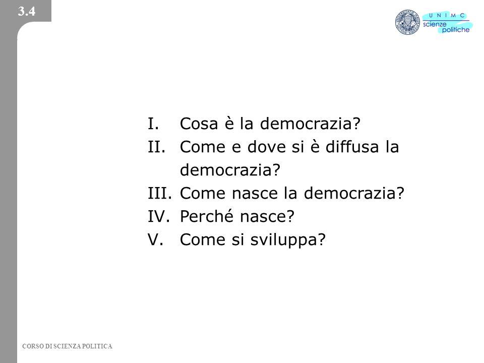 CORSO DI SCIENZA POLITICA I.Cosa è la democrazia? II.Come e dove si è diffusa la democrazia? III.Come nasce la democrazia? IV.Perché nasce? V.Come si