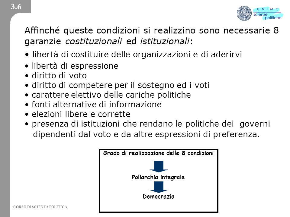 CORSO DI SCIENZA POLITICA Affinché queste condizioni si realizzino sono necessarie 8 garanzie costituzionali ed istituzionali: libertà di costituire d