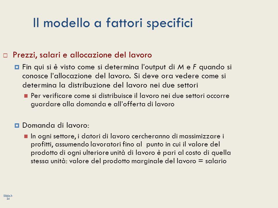 Slide 3- 14 Il modello a fattori specifici Prezzi, salari e allocazione del lavoro Fin qui si è visto come si determina loutput di M e F quando si con