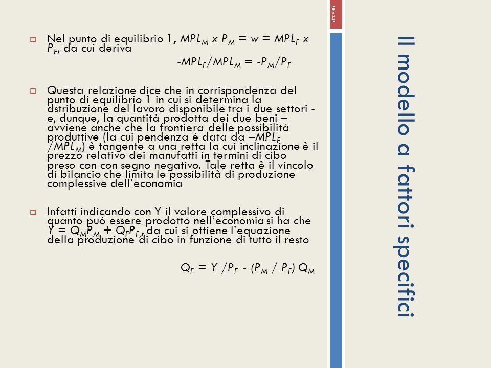 Il modello a fattori specifici Nel punto di equilibrio 1, MPL M x P M = w = MPL F x P F, da cui deriva -MPL F /MPL M = -P M /P F Questa relazione dice