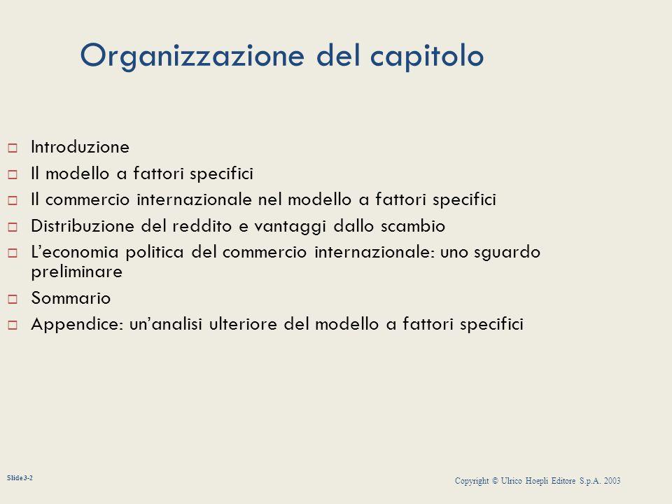 Copyright © Ulrico Hoepli Editore S.p.A. 2003 Slide 3-2 Organizzazione del capitolo Introduzione Il modello a fattori specifici Il commercio internazi