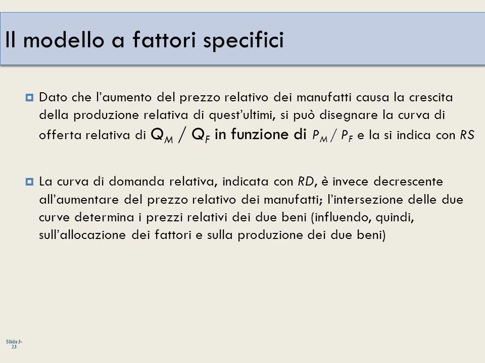 Slide 3- 23 Il modello a fattori specifici Dato che laumento del prezzo relativo dei manufatti causa la crescita della produzione relativa di questult